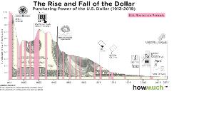 2914 - JT それは、有りうるでしょう 政府が,お金をひたすら刷ってるわけだから 歴史的に貨幣の価値は減り続けてい