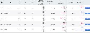 2914 - JT ちなみに武田の含み損がきついw