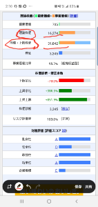 6840 - (株)AKIBAホールディングス AKB !  AKB !