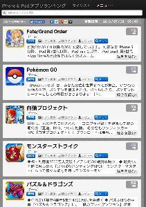 7552 - (株)ハピネット   ポケモンGO 2位に転落