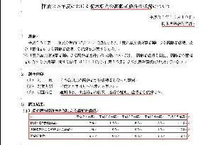 栃木県・保健福祉部・高齢対策課の問題対応・介護事件事故事案 先日、UPした動画ですが、動画をご視聴して頂いた方は、  次の栃木県の介護虐待の調査データをどのよう