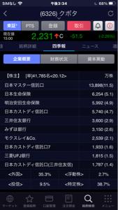 6326 - (株)クボタ 浮動株2.7%なので平均的数値ですよ