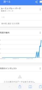 8789 - フィンテック グローバル(株) 栃木県の方が 検索多いみたいですが 何かあったかな?