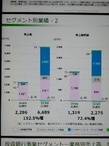8789 - フィンテック グローバル(株) おはようございます🥰✌️   メッツァの全面開業によりセグメント損益は急速に改善。連結業績を牽引🎊💖