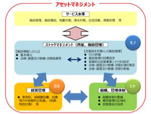 8789 - フィンテック グローバル(株) フィンテックアセットマネジメント株式会社がアセットマネジメントを受託している神奈川県湯河原町の富士屋