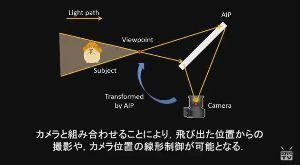 AIP妄想科学部 【もうすぐです】  AIPの応用例はすごいことになりそう  GoThro(ゴースロ) 面白い
