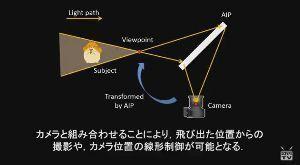 AIP妄想科学部 【もう10月】  アスカさん がんばって   GoThro(ゴースロ) シンプルで面白いと思います