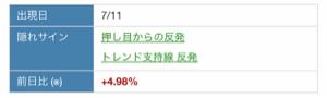 7477 - ムラキ(株) 本日の買いサインこちら