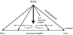 英語支配に関する討論 model_of_englishes - hellog~英語史ブログ  //user.keio.ac