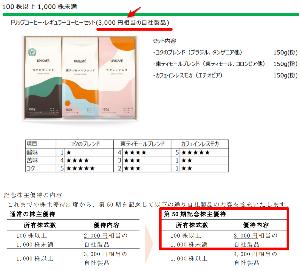 2597 - (株)ユニカフェ (訂正) 100株以上優待 【 3,000円相当 】 でした。 失礼 ー。
