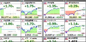 8309 - 三井住友トラスト・ホールディングス(株) 金利上昇何だから4000円行ってください。