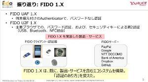 鴻鵠の志 MEMO ttp://www.slideshare.net/FIDOAlliance/advance