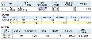 6823 - リオン(株) 勉強が足らないでしたか。株は難しいですね