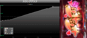 3047 - (株)TRUCK-ONE 超ドキ!