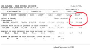 ^DJI - NYダウ 四月の終わり頃が37万くらいだったかな
