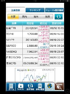 mxnjpy - メキシコ ペソ / 日本 円 先物爆上げやな。  明日は売り仕込むデー  バブルやデー