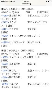 4585 - (株)UMNファーマ なんだよ。 意外とみんな買いたいんじゃん。(^^)