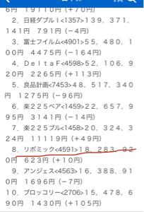 4591 - (株)リボミック アンジェス抜いた〜🤗