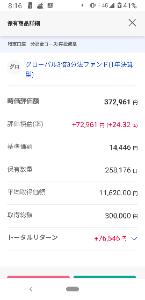 0231118A - グローバル3倍3分法ファンド(1年決算型) 順調な3月でしたね