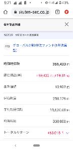 0231118A - グローバル3倍3分法ファンド(1年決算型) さて2月はどうなるかな?