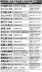 2033 - NEXT NOTES 韓国KOSPI・ダブル・ブルETN 私は、違いますよ(笑)  韓国輸入食材のリストで、韓国の凄さを実感していたところでした。