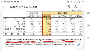 4651 - (株)サニックス エネルギー事業に関しては、相対で仕入れてJEPXで卸売りしてるんでJEPX高騰でメリット受けてるはず