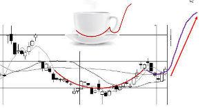 5940 - 不二サッシ(株) 食後のコーヒータイムとしゃれこんでんだけどさ ゆっくりしながら上にある今日いちにちのギザヒザなぐらふ