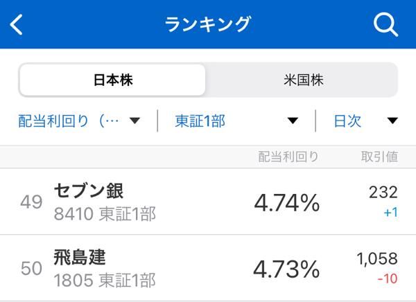 8410 - (株)セブン銀行 東証1部上場企業は2,100社以上あります。 その中でセブン銀行の配当利回りは ナント実に第49位に