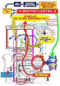 HOP・STEP・JUMP 閑古鳥も寄り付かない?(笑)                   ~ Satsuma Garappa