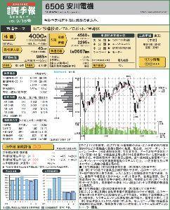 6506 - (株)安川電機 四季報も コレが現実だと思います。 理論株価見て… 流石にここまでは下がらんと思うけど