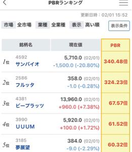4592 - サンバイオ(株) 現時点で、 日本ナンバーワンの超割高な株です。  (画像参照)