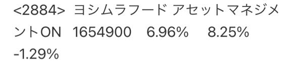 2884 - (株)ヨシムラ・フード・ホールディングス いいニュースだ