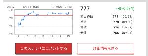 2884 - (株)ヨシムラ・フード・ホールディングス 777フィーバーで確変入りましたw