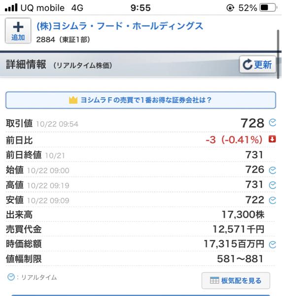 2884 - (株)ヨシムラ・フード・ホールディングス 後1円  頑張れ!吉村 安東!