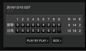 ドラゴンズ「応援!」専用板 11勝1敗、首位キープです。 明日の韓職聯隊との首位攻防戦こそ18番ではないかと思います。
