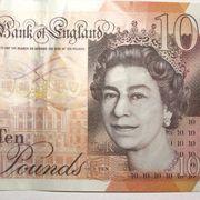 ポンド相場とイギリス経済を展望しよう