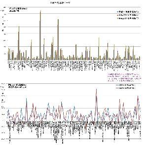 内部被曝と健康被害、食品の安全性☆☆ 岡大病院データ