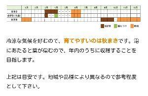 ★☆★☆★愛 こんにちは  春菊、作り方、添付📎  中中、タエ家、完食❌  買う、正解⭕❌かな❓  1人、生活です
