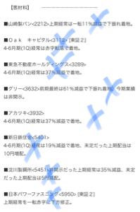 5950 - 日本パワーファスニング(株) 今日はストップ安は避けられないね🙈💕