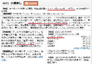 2538 - ジャパン・フード&リカー・アライアンス(株) > アスラは上がっている・・・  投稿する現時点で  9973 小僧寿しは 1円上がってる・・