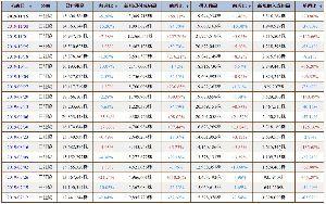 すかいらーく裏の掲示板 日証協の先週末トータルは76万株の減少です。  ドクロさんは殆ど自分で毎日証拠隠滅してます。パンツお