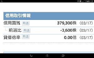3474 - G-FACTORY(株) 浮動株の3分に1が信用買い。 空売り外資、JPモルガン証券、空売り開始。