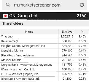 2160 ‐(株)ジーエヌアイグループ yakushimaruさま  以前(2月初旬)、株主構成のお話がありましたが、気付けばブラック○ック