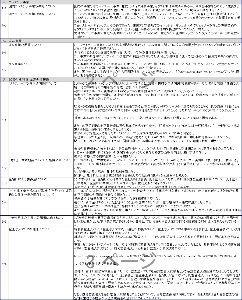 5103 - 昭和ホールディングス(株) 【質問集 2/2】 ふぅ