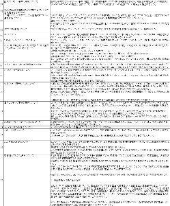 5103 - 昭和ホールディングス(株) 【質問集2/2】※長いので画像分割しました。