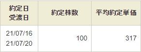 4355 - ロングライフホールディング(株) 7月15日と16日は感染最大都市の東京へ行って参りましたので注文のみ入れていますと16日には寄り付き