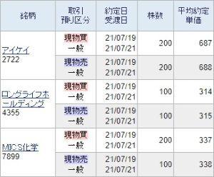 4355 - ロングライフホールディング(株) 本日は314円買いの315円で1円抜き完了です。 1円抜きの達人は健在です。