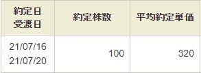 4355 - ロングライフホールディング(株) 正義の320円売りを出していますと結果的には16日に約定しておりました。 314円まで3円のビハイン