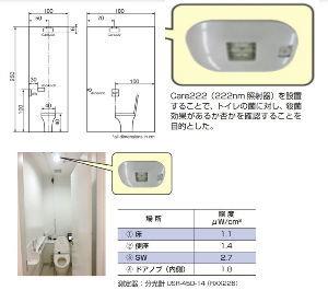 6925 - ウシオ電機(株) 新型トイレ用?  ポール立てるより自然で清潔感がありいいかと。