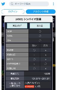 4582 - シンバイオ製薬(株) さあこい!